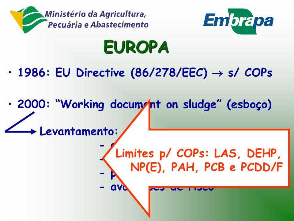 SUÉCIA Formalmente não existem limites regulamentados Acordo entre EPA Sueca, Associação de Fazendeiros e Associação de Companhias de Saneamento estab