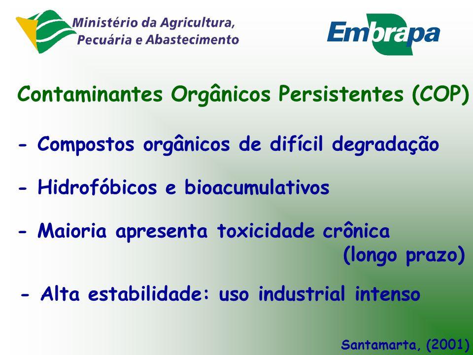 CONTAMINANTES ORGÂNICOS PERSISTENTES EM LODO DE ESGOTO Adriana M. M. Pires