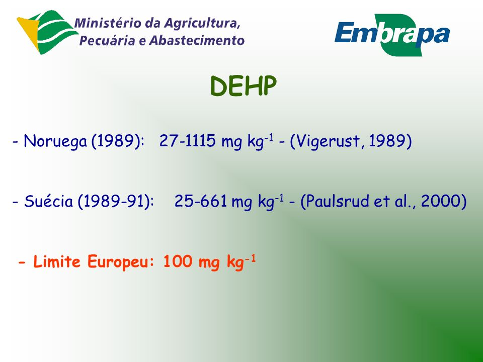 Limites de COPs em diferentes países europeus: EU2000 Dinamarca Suécia ______________ mg kg -1 ______________ Alemanha 500 - 0,2 AOX PAH PCB - 3 - 500
