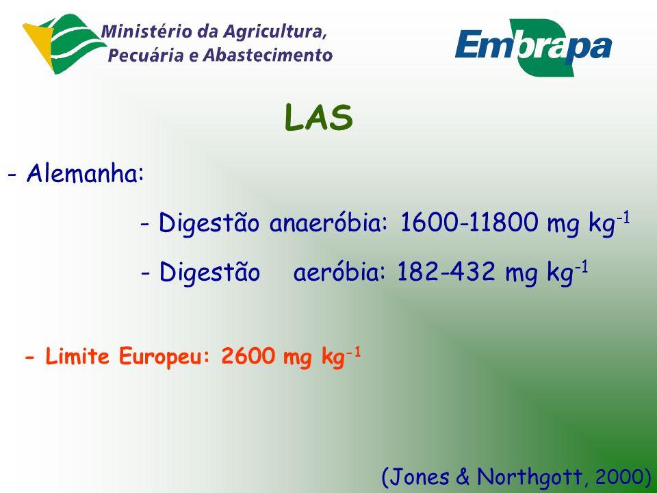 DEHP - Limite Europeu: 100 mg kg -1 - Noruega (1989): 27-1115 mg kg -1 - (Vigerust, 1989) - Suécia (1989-91): 25-661 mg kg -1 - (Paulsrud et al., 2000