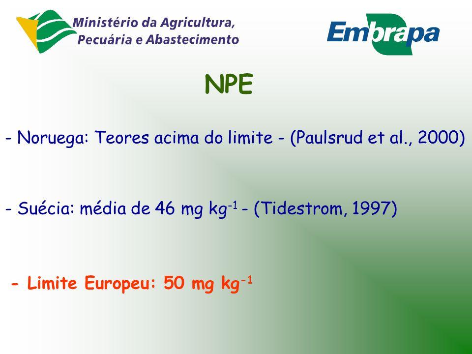 LAS - Limite Europeu: 2600 mg kg -1 - Alemanha: (Jones & Northgott, 2000) - Digestão anaeróbia: 1600-11800 mg kg -1 - Digestão aeróbia: 182-432 mg kg