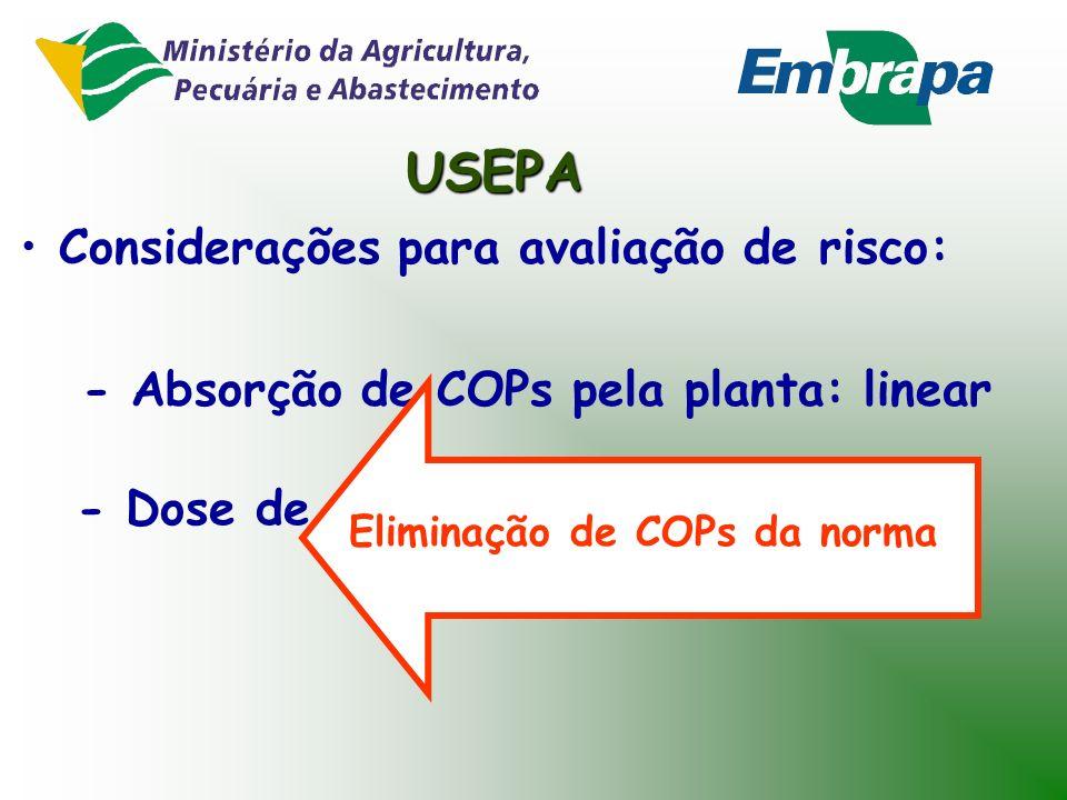 USEPA 14 COPs: potencialmente perigosos - Aldrin - Dieldrin - Benzo Pireno - Clordane - DDT/DDD/DDE - DimetilNitroamina - Heptacloro - Hexaclorobenzen