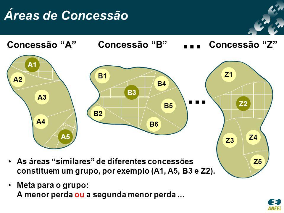 As áreas similares de diferentes concessões constituem um grupo, por exemplo (A1, A5, B3 e Z2). Meta para o grupo: A menor perda ou a segunda menor pe