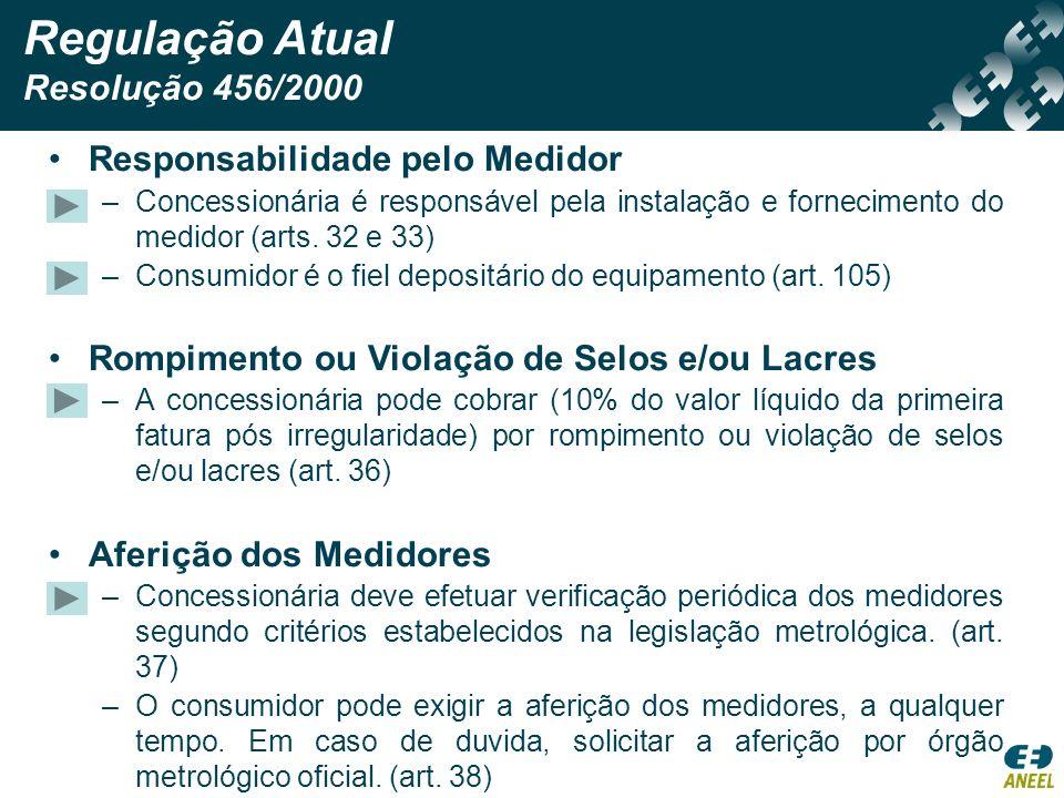 Regulação Atual Resolução 456/2000 Responsabilidade pelo Medidor –Concessionária é responsável pela instalação e fornecimento do medidor (arts. 32 e 3