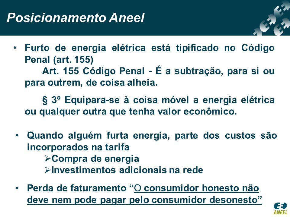 Perda de faturamento O consumidor honesto não deve nem pode pagar pelo consumidor desonesto Furto de energia elétrica está tipificado no Código Penal