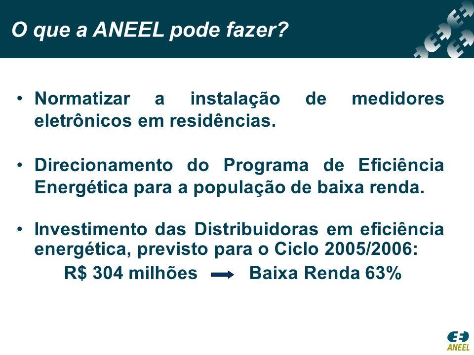 Normatizar a instalação de medidores eletrônicos em residências. Direcionamento do Programa de Eficiência Energética para a população de baixa renda.