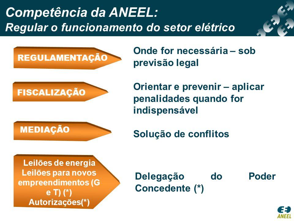 Competência da ANEEL: Regular o funcionamento do setor elétrico Onde for necessária – sob previsão legal Solução de conflitos Delegação do Poder Conce