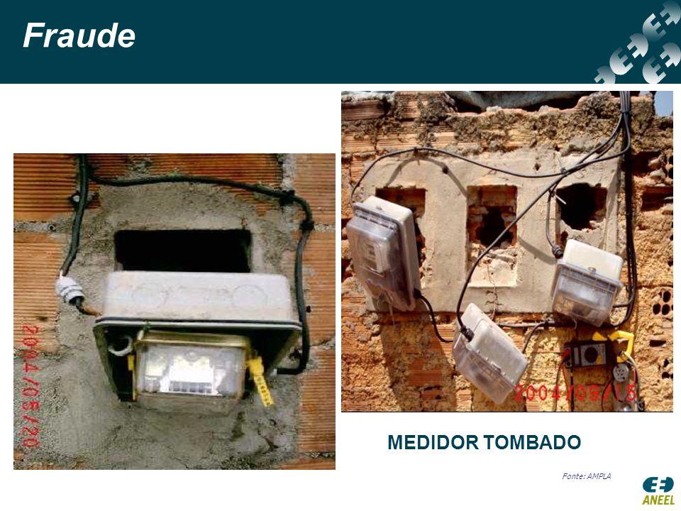 MEDIDOR TOMBADO Fonte: AMPLA Fraude