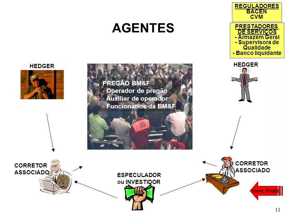 11 HEDGER CORRETOR ASSOCIADO CORRETOR ASSOCIADO PREGÃO BM&F - Operador de pregão - Auxiliar de operador - Funcionários da BM&F ESPECULADOR ou INVESTID