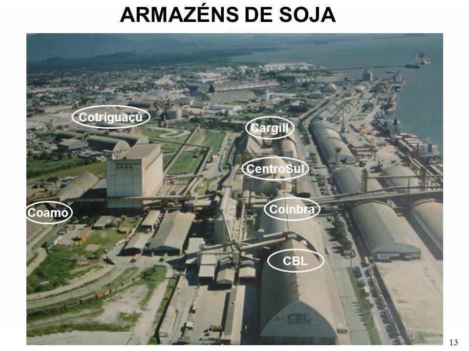 13 Coamo Cargill Coinbra CBL Cotriguaçú ARMAZÉNS DE SOJA CentroSul