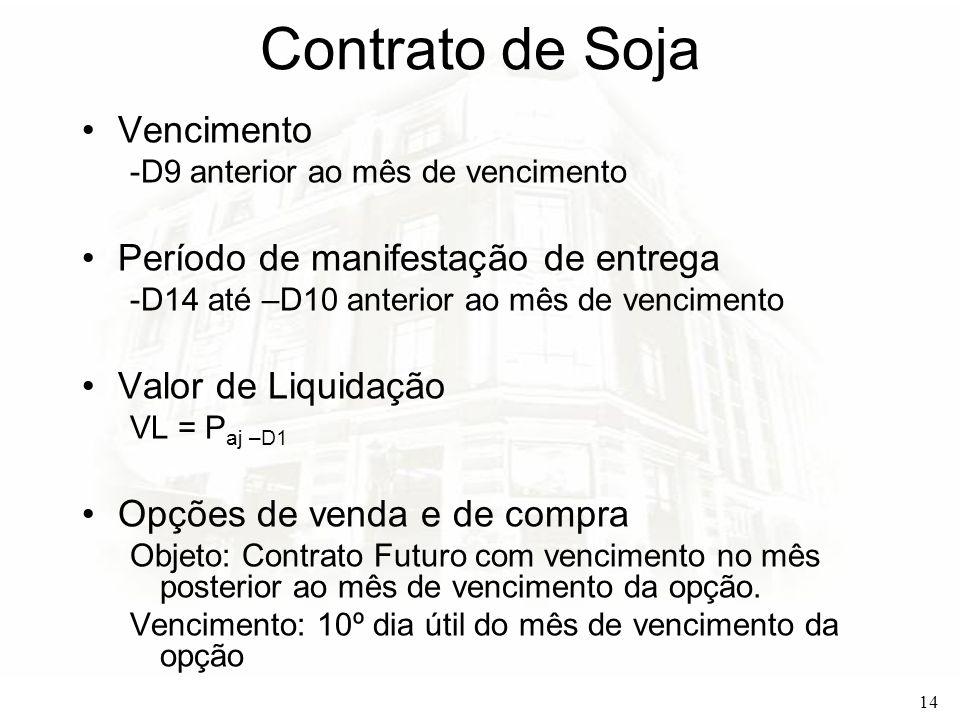 14 Contrato de Soja Vencimento -D9 anterior ao mês de vencimento Período de manifestação de entrega -D14 até –D10 anterior ao mês de vencimento Valor