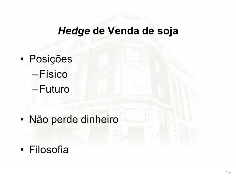19 Hedge de Venda de soja Posições –Físico –Futuro Não perde dinheiro Filosofia