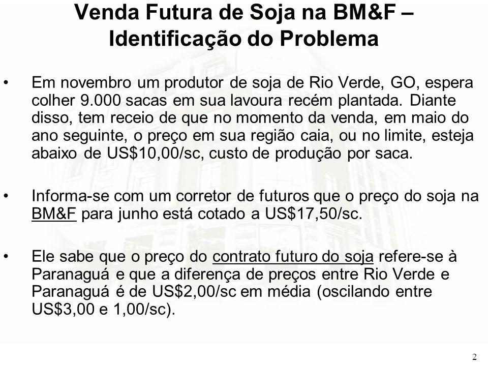 2 Venda Futura de Soja na BM&F – Identificação do Problema Em novembro um produtor de soja de Rio Verde, GO, espera colher 9.000 sacas em sua lavoura