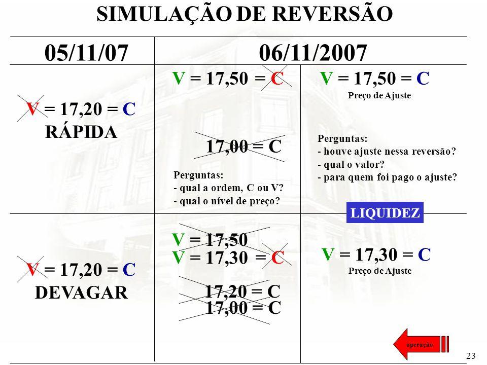 23 05/11/07 06/11/2007 V = 17,20 = C RÁPIDA V = 17,50 17,00 = C V = 17,20 = C DEVAGAR V = 17,50 17,00 = C SIMULAÇÃO DE REVERSÃO Perguntas: - qual a or