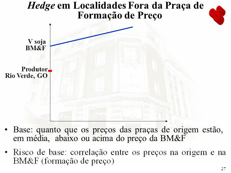 27 Base: quanto que os preços das praças de origem estão, em média, abaixo ou acima do preço da BM&F Hedge em Localidades Fora da Praça de Formação de
