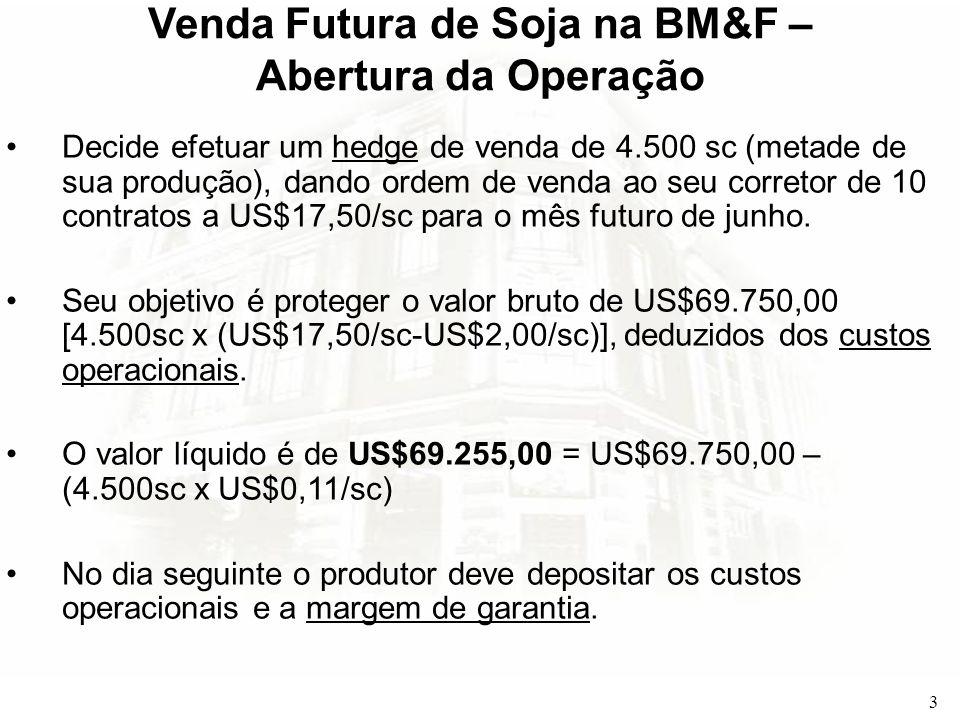 4 Venda Futura de Soja – Resultado Simulado No início de maio, após a colheita, o preço na BM&F estava a US$13,00/sc, quando o produtor deu ordem de compra de 10 contratos futuros de soja, encerrando ou revertendo sua posição futura.