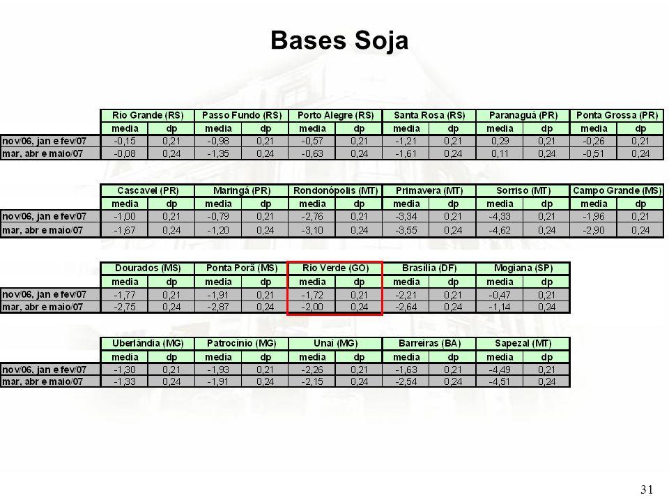 31 Bases Soja