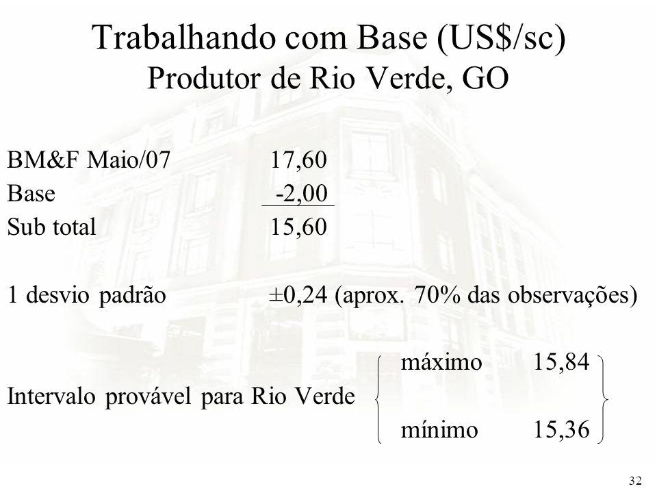 32 Trabalhando com Base (US$/sc) Produtor de Rio Verde, GO BM&F Maio/0717,60 Base -2,00 Sub total15,60 1 desvio padrão±0,24 (aprox. 70% das observaçõe