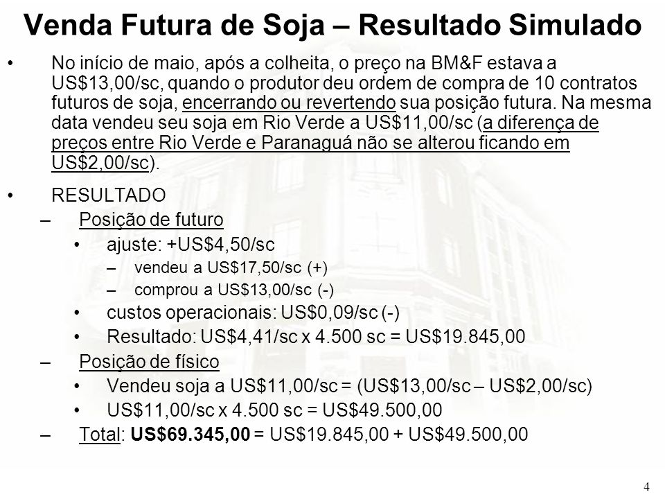 5 Venda Futura de Soja – Resultado Simulado No início de maio, após a colheita, o preço na BM&F estava a US$24,00/sc, quando o produtor deu ordem de compra de 10 contratos futuros de soja, encerrando ou revertendo sua posição futura.