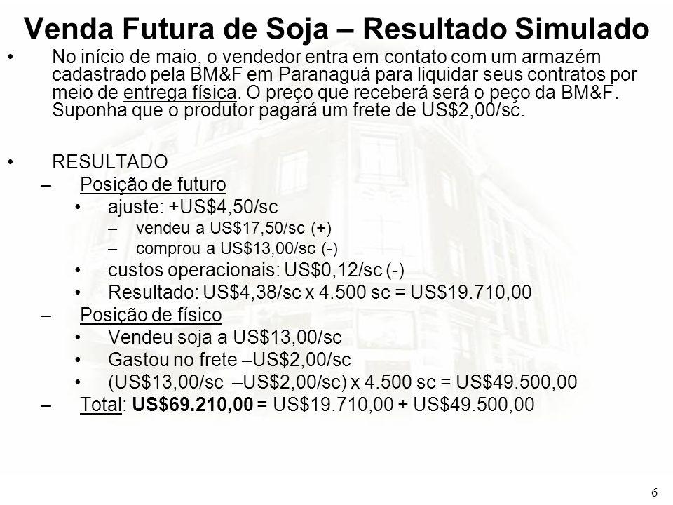 6 Venda Futura de Soja – Resultado Simulado No início de maio, o vendedor entra em contato com um armazém cadastrado pela BM&F em Paranaguá para liqui