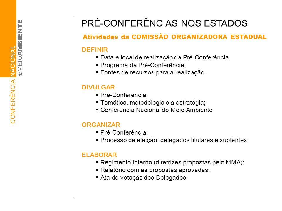 Atividades da COMISSÃO ORGANIZADORA ESTADUAL DEFINIR Data e local de realização da Pré-Conferência Programa da Pré-Conferência; Fontes de recursos para a realização.