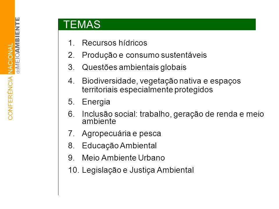 do MEIO AMBIENTE CONFERÊNCIA NACIONAL TEMAS 1.Recursos hídricos 2.Produção e consumo sustentáveis 3.Questões ambientais globais 4.Biodiversidade, vegetação nativa e espaços territoriais especialmente protegidos 5.Energia 6.Inclusão social: trabalho, geração de renda e meio ambiente 7.Agropecuária e pesca 8.Educação Ambiental 9.Meio Ambiente Urbano 10.Legislação e Justiça Ambiental