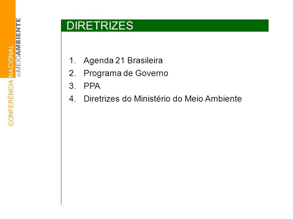 do MEIO AMBIENTE CONFERÊNCIA NACIONAL DIRETRIZES 1.Agenda 21 Brasileira 2.Programa de Governo 3.PPA 4.Diretrizes do Ministério do Meio Ambiente