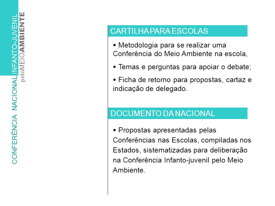 CARTILHA PARA ESCOLAS Propostas apresentadas pelas Conferências nas Escolas, compiladas nos Estados, sistematizadas para deliberação na Conferência Infanto-juvenil pelo Meio Ambiente.