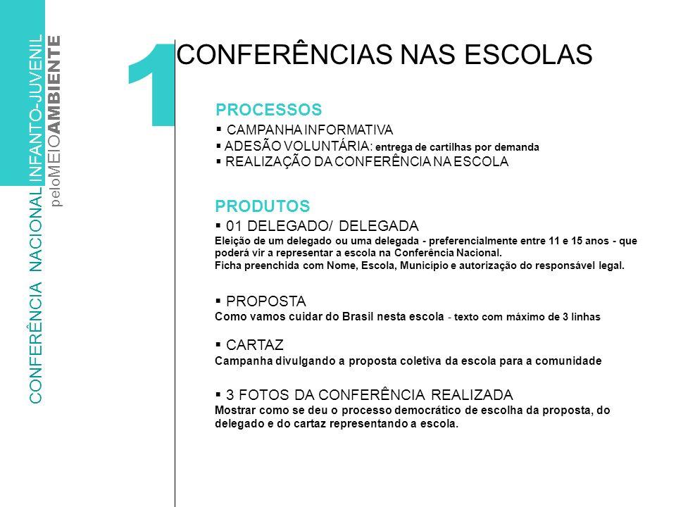 1 CONFERÊNCIAS NAS ESCOLAS PRODUTOS 01 DELEGADO/ DELEGADA Eleição de um delegado ou uma delegada - preferencialmente entre 11 e 15 anos - que poderá vir a representar a escola na Conferência Nacional.