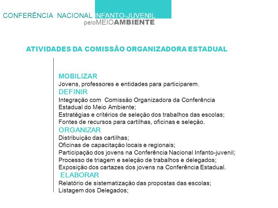 MOBILIZAR Jovens, professores e entidades para participarem.