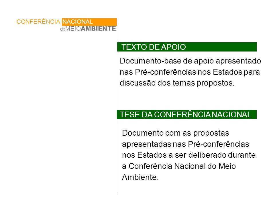 do MEIO AMBIENTE CONFERÊNCIA NACIONAL TEXTO DE APOIO Documento com as propostas apresentadas nas Pré-conferências nos Estados a ser deliberado durante a Conferência Nacional do Meio Ambiente.