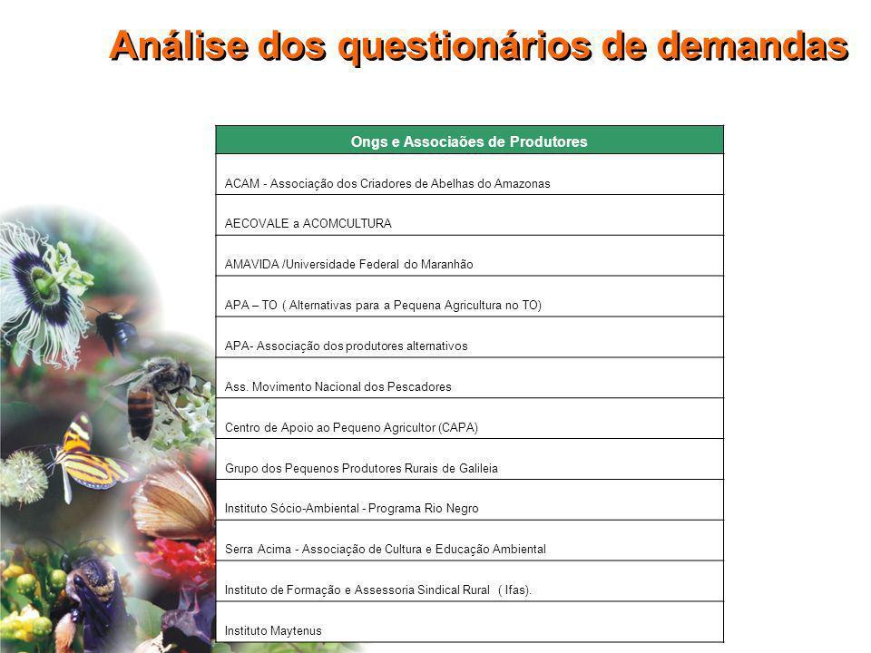 Análise dos questionários de demandas Ongs e Associaões de Produtores ACAM - Associação dos Criadores de Abelhas do Amazonas AECOVALE a ACOMCULTURA AM