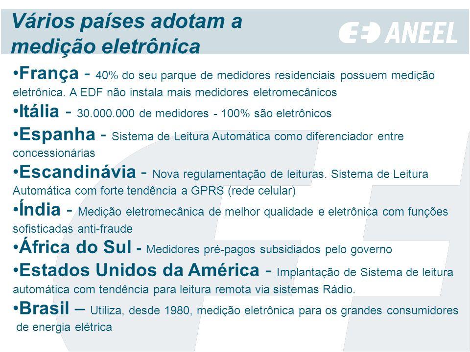 Vários países adotam a medição eletrônica França - 40% do seu parque de medidores residenciais possuem medição eletrônica.