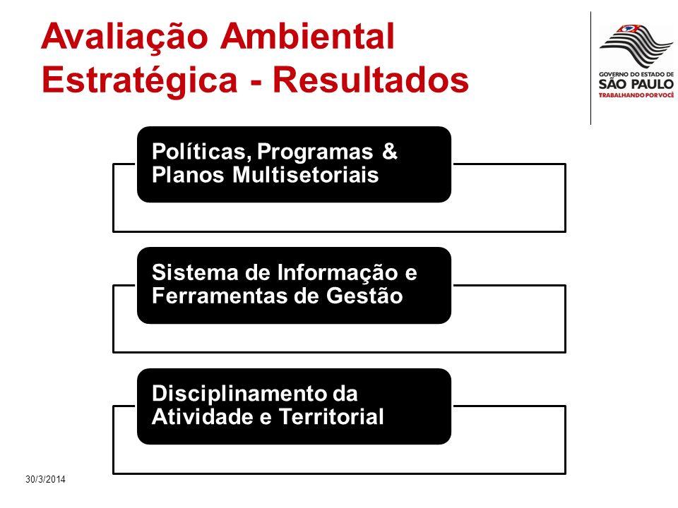 30/3/2014 Avaliação Ambiental Estratégica - Resultados Políticas, Programas & Planos Multisetoriais Sistema de Informação e Ferramentas de Gestão Disciplinamento da Atividade e Territorial