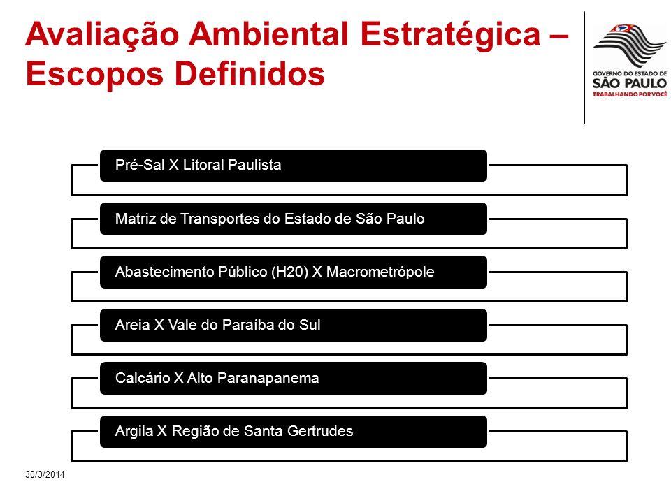 Avaliação Ambiental Estratégica – Escopos Definidos Pré-Sal X Litoral PaulistaMatriz de Transportes do Estado de São Paulo Abastecimento Público (H20) X MacrometrópoleAreia X Vale do Paraíba do Sul Calcário X Alto Paranapanema Argila X Região de Santa Gertrudes