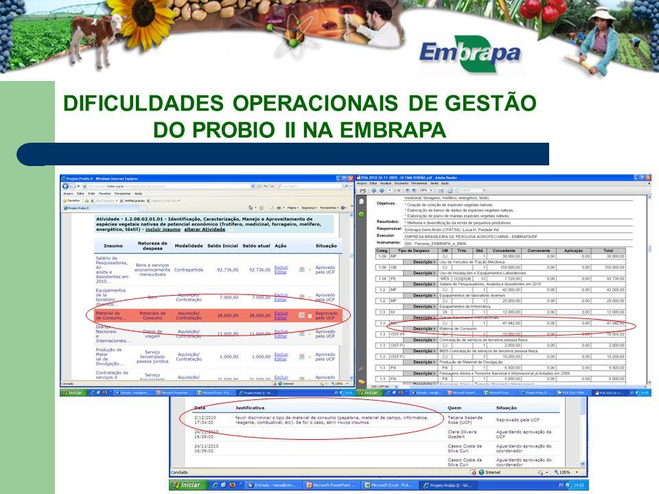 DIFICULDADES OPERACIONAIS DE GESTÃO DO PROBIO II NA EMBRAPA