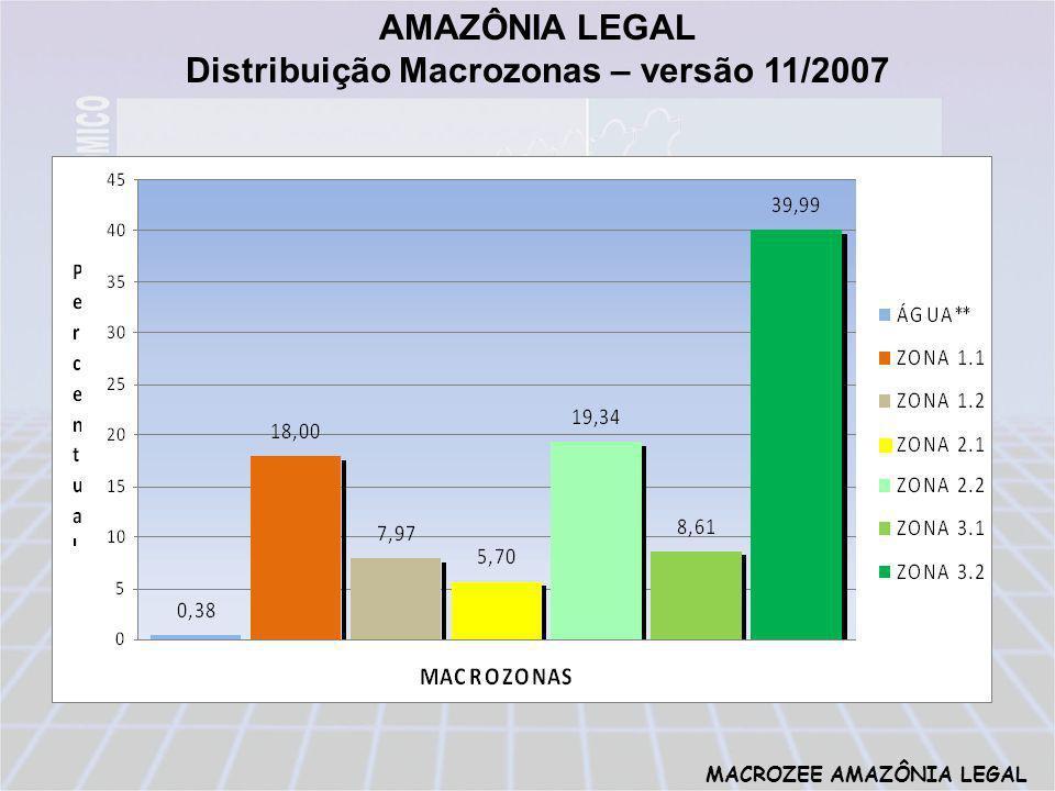 MACROZEE AMAZÔNIA LEGAL AMAZÔNIA LEGAL Distribuição Macrozonas – versão 11/2007