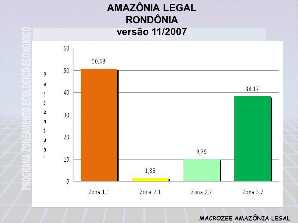 MACROZEE AMAZÔNIA LEGAL AMAZÔNIA LEGAL RONDÔNIA versão 11/2007