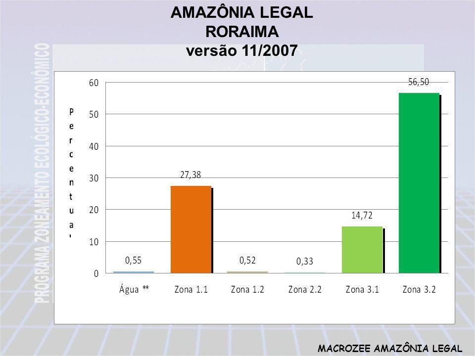 MACROZEE AMAZÔNIA LEGAL AMAZÔNIA LEGAL RORAIMA versão 11/2007