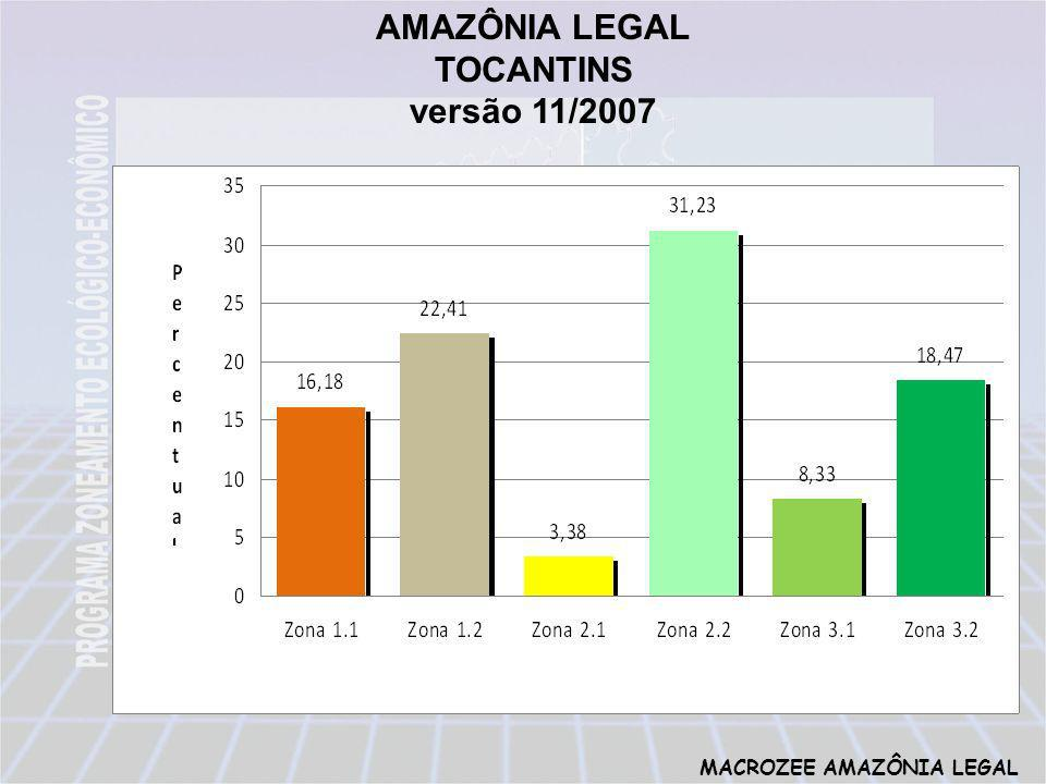 MACROZEE AMAZÔNIA LEGAL AMAZÔNIA LEGAL TOCANTINS versão 11/2007