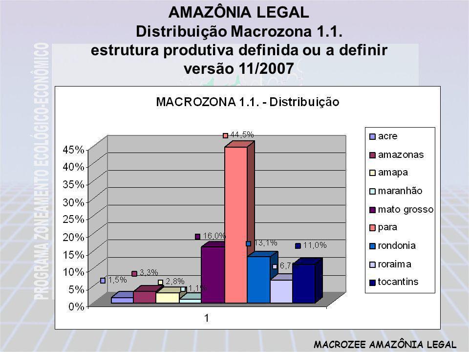 MACROZEE AMAZÔNIA LEGAL AMAZÔNIA LEGAL Distribuição Macrozona 1.1.