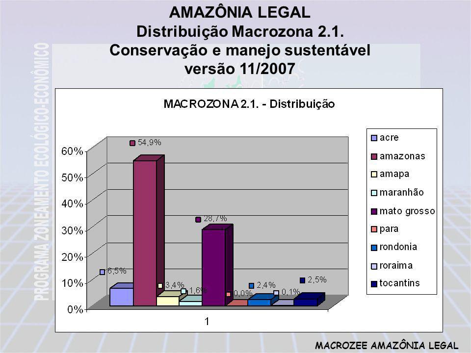 MACROZEE AMAZÔNIA LEGAL AMAZÔNIA LEGAL Distribuição Macrozona 2.1.