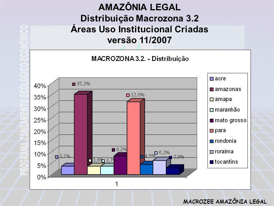 MACROZEE AMAZÔNIA LEGAL AMAZÔNIA LEGAL Distribuição Macrozona 3.2 Áreas Uso Institucional Criadas versão 11/2007