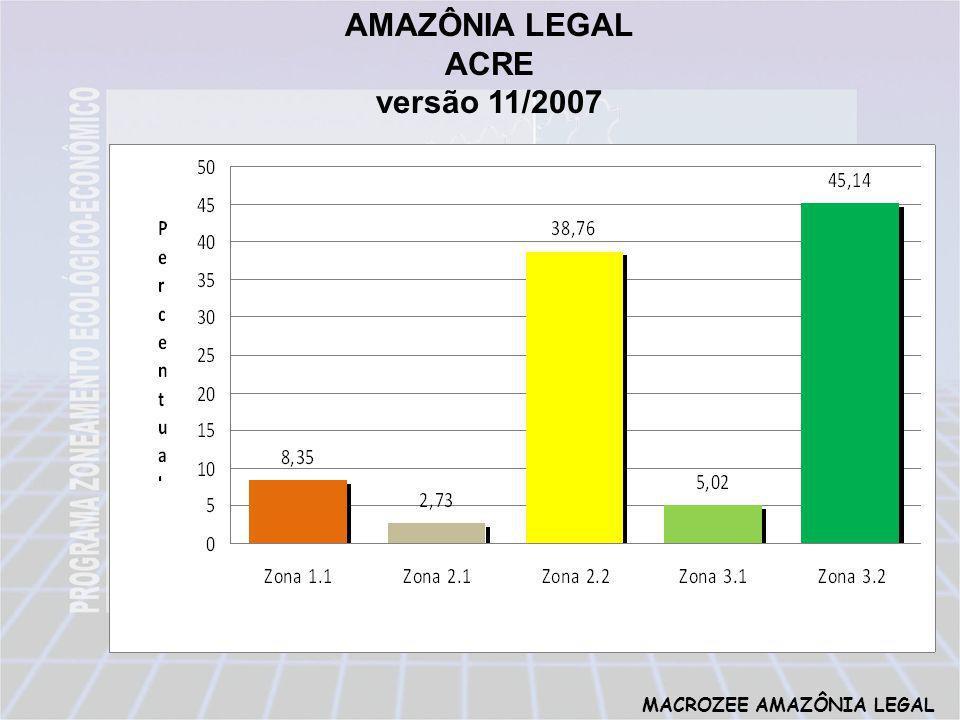 MACROZEE AMAZÔNIA LEGAL AMAZÔNIA LEGAL ACRE versão 11/2007