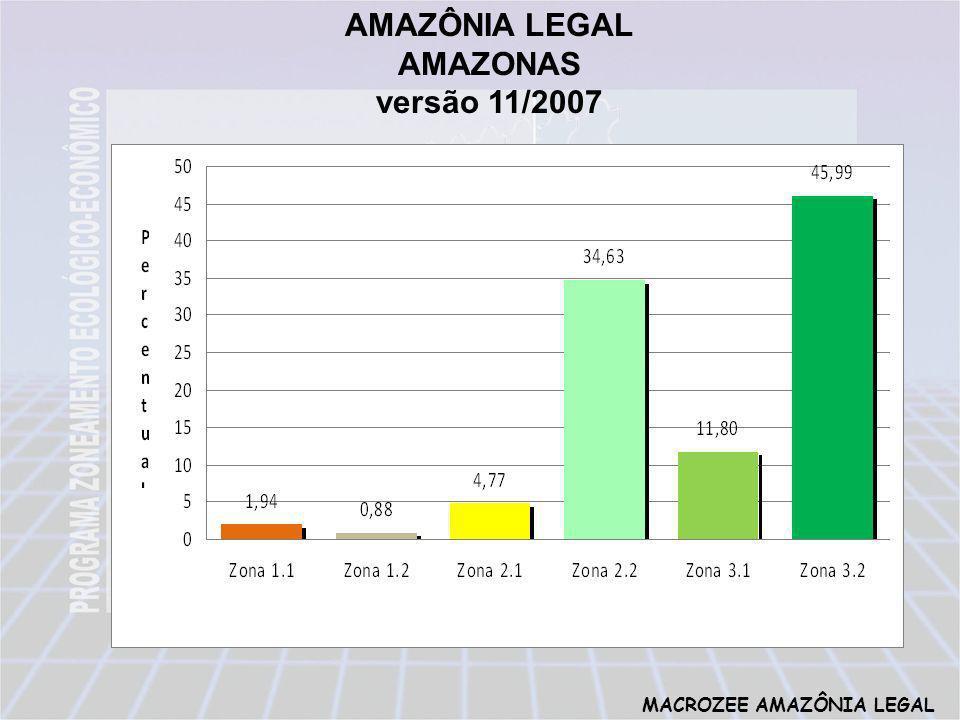 MACROZEE AMAZÔNIA LEGAL AMAZÔNIA LEGAL AMAZONAS versão 11/2007