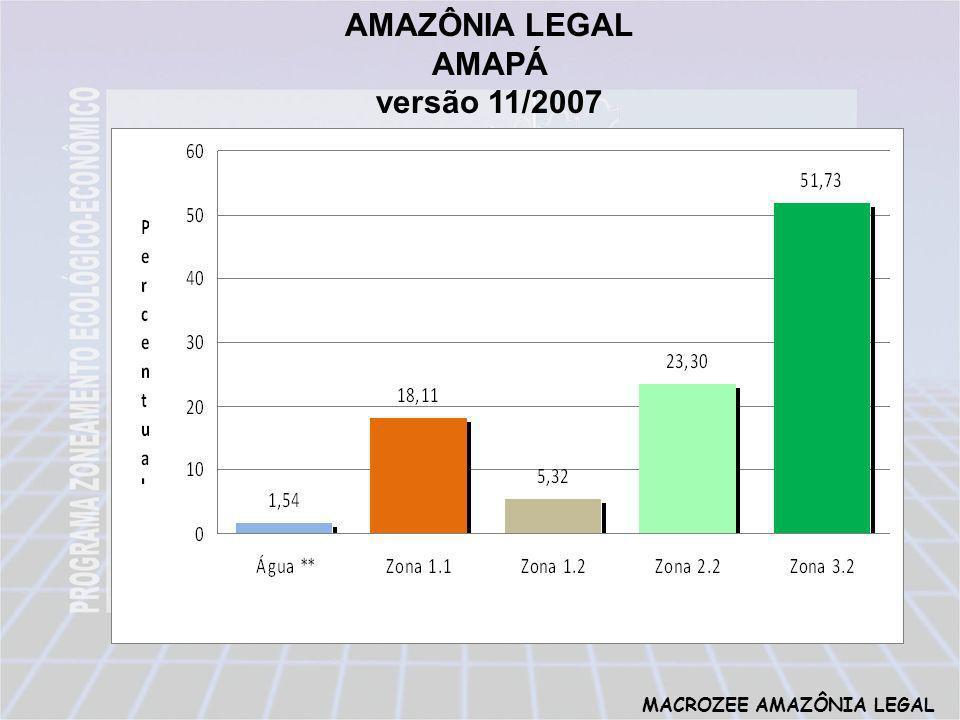 MACROZEE AMAZÔNIA LEGAL AMAZÔNIA LEGAL AMAPÁ versão 11/2007