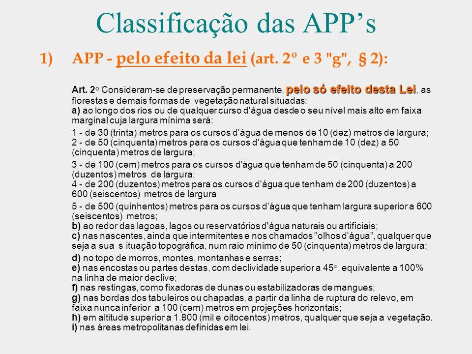 Classificação das APPs 1)APP - pelo efeito da lei (art. 2º e 3