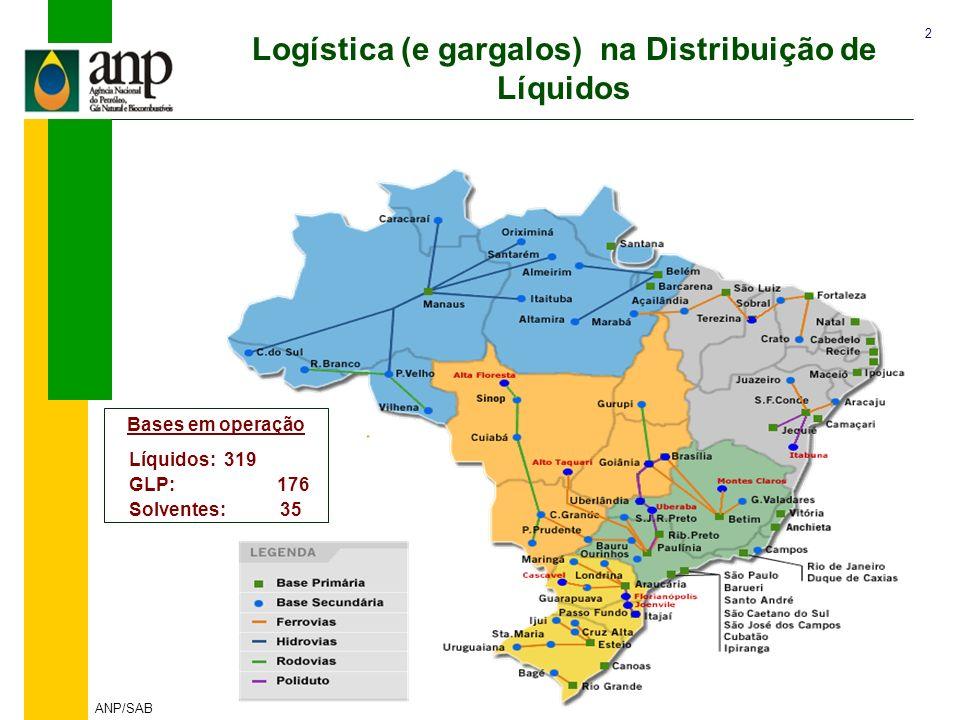 2 ANP/SAB Logística (e gargalos) na Distribuição de Líquidos Bases em operação Líquidos: 319 GLP: 176 Solventes: 35