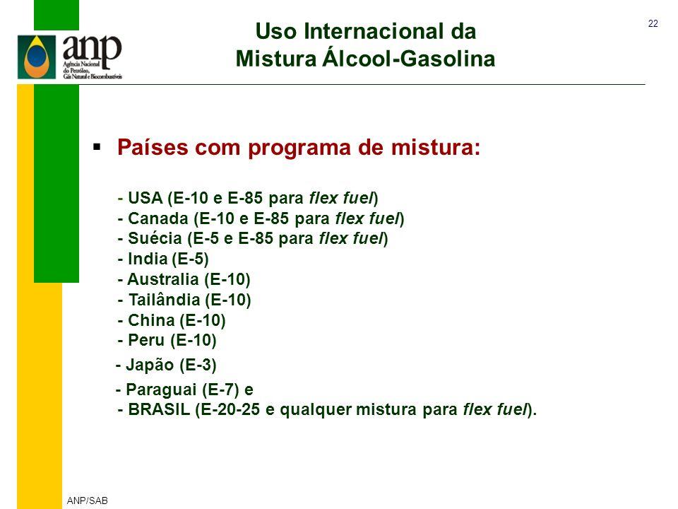 22 ANP/SAB Países com programa de mistura: - USA (E-10 e E-85 para flex fuel) - Canada (E-10 e E-85 para flex fuel) - Suécia (E-5 e E-85 para flex fue