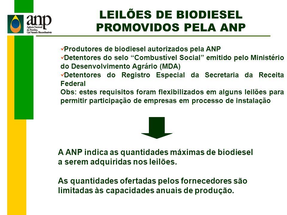 Produtores de biodiesel autorizados pela ANP Detentores do selo Combustível Social emitido pelo Ministério do Desenvolvimento Agrário (MDA) Detentores